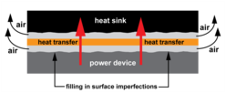 transferring heat from a electronic component - diaphase