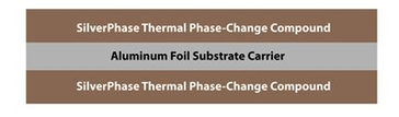 SilverPhase 50 thermal material construction